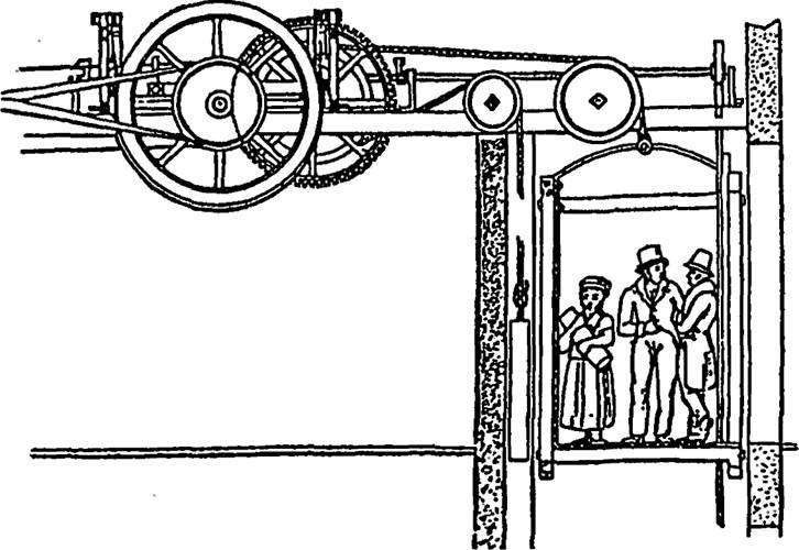 Винтовой лифт