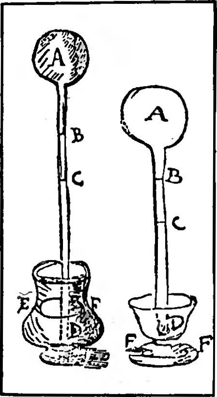 первый термометр