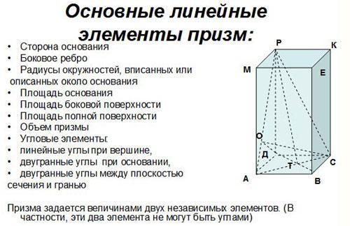 Объем призмы. Решение задач : Математика