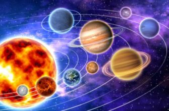 Сколько планет в Солнечной системе на самом деле