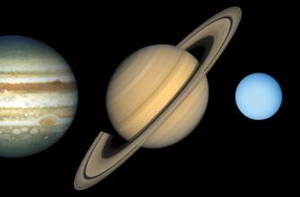 Газовые гиганты солнечной системы