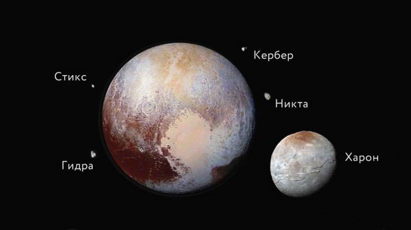 Плутон и спутники